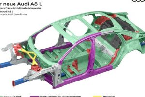 Audi to use multi-material construction in 2018 A8