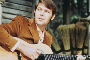 Glen Campbell: 'An incredible musician and an even better person'