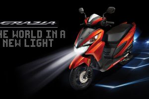 Honda India contributes 32 percent to Honda's two-wheeler volume globally