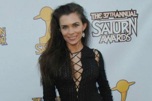 'Baywatch' actress strips naked in car