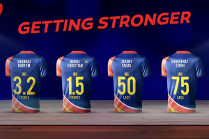 IPL 2018: Delhi Daredevils final squad