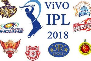 IPL 2018: Reliance Jio users need to pay Rs 251 to watch all matches live