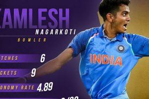 IPL 2018: Prasidh Krishna to replace injured Nagarkoti for KKR