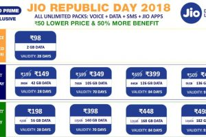 Jio Republic Day 2018 plans with 50 percent more data, new 28 day Rs. 98 plan announced