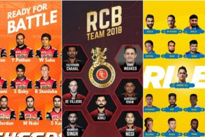 IPL 2018: Here is what the squads look like after the auction