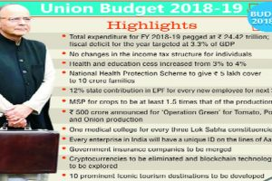 Eye on polls, Budget targets rural India