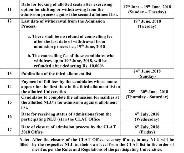 CLAT, CLAT 2018 Admit Card, Hall Ticket, www.clat.ac.in, Common Law Admission Test, Exam Schedule