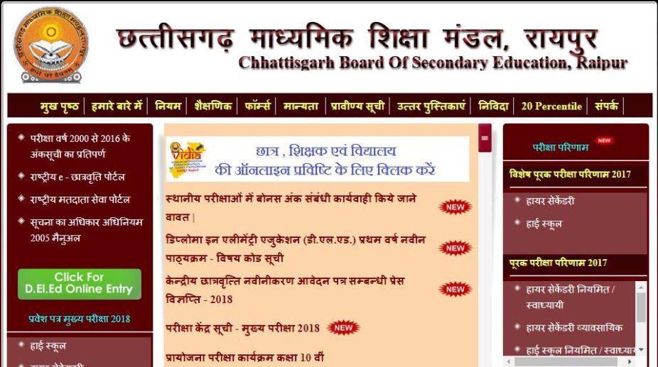 Chhattisgarh examinations