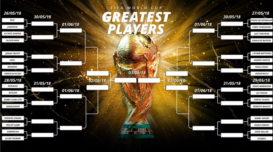 FIFA World Cup Twitter vote