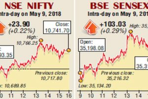 OMC stocks down but Sensex up 103 points