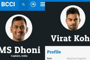 Who is Indian captain, Virat Kohli or MS Dhoni? Twitterati mocks BCCI after profile goof-up