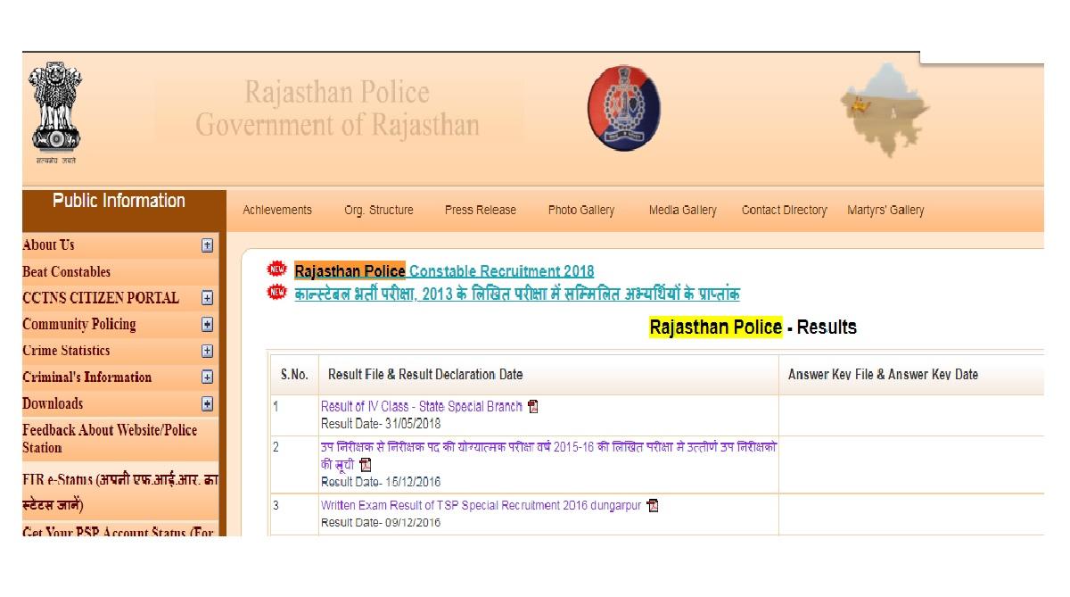Rajasthan Police Constable Results 2018, Rajasthan Police Results 2018, roll number, police.rajasthan.gov.in, RAC Bikaner, Dausa district