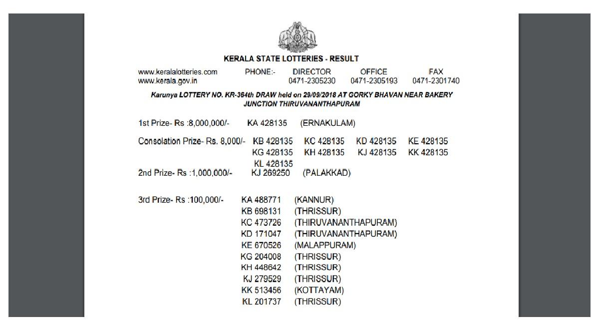 Kerala Lottery Karunya KR 364 Bhagyakuri Result 2018 winners