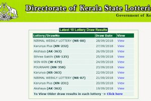 Kerala Lottery Nirmal NR 88 results announced at keralalotteries.com | Check Kerala lotteries results 2018 now