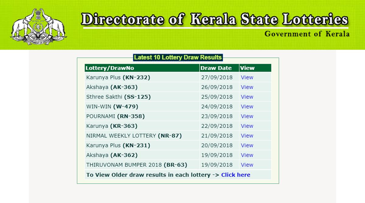 Karunya KR 364 Result, Today Kerala Lottery result, Kerala Lottery Result, keralalotteries.com, Kerala Bhagyakuri, Kerala Lottery, Kerala Lotteries, Lottery Result, Kerala Karunya KR 364 Bhagyakuri