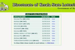 Karunya Plus KN 232 winner list released at keralalotteries.com  Kerala Lotteries Results 2018