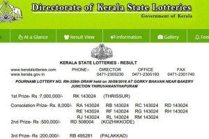 Kerala Lottery Pournami RN 359 results 2018 declared; check winner list at keralalotteries.com