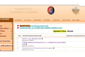 Rajasthan Police Results 2018: Police Constable Results 2018 for RAC Dholpur, Kota, Pratapgarh, Bharatpur and other declared at police.rajasthan.gov.in | Check now