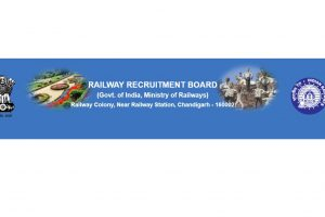 RRB Group D admit card 2018 for CBT exam to be released soon at www.rrbcdg.gov.in | Important dates announced