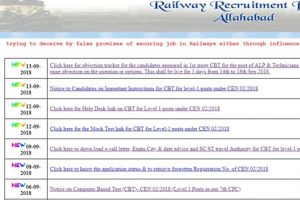 RRB Group C ALP Technical answer key released at indianrailways.gov.in | RRB Objection link not working