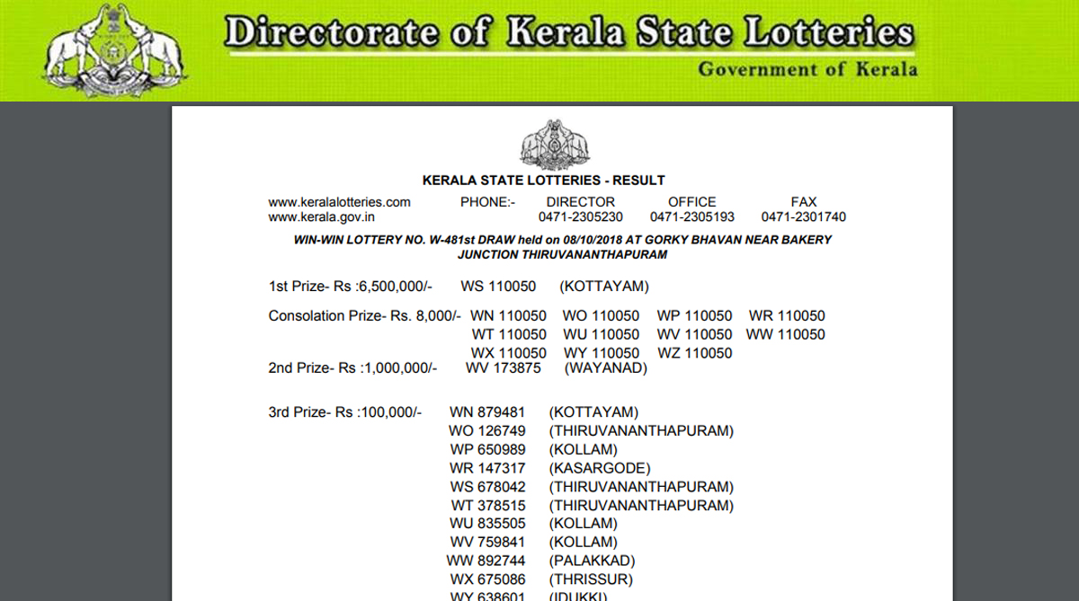 Kerala Win Win W 481 lottery result, Kerala Lotteries Results 2018, keralalotteries.com, Kerala Lotteries