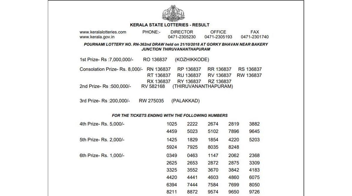 Kerala lottery results 2018: Check Kerala Pournami Lottery