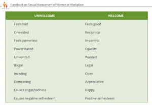 Sexual harassment at workplace, what are Vishaka guidelines, #MeToo, sexual harassment of women