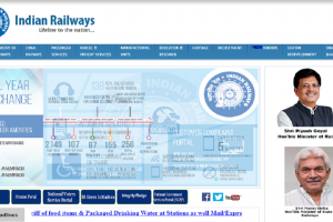 RRB Group D admit card/call letter 2018 released | Download now via direct links