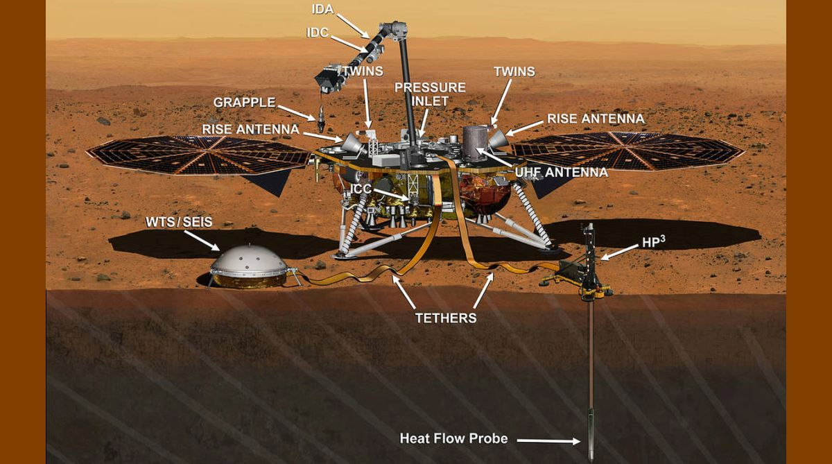 NASA InSight: Figuring out a connection