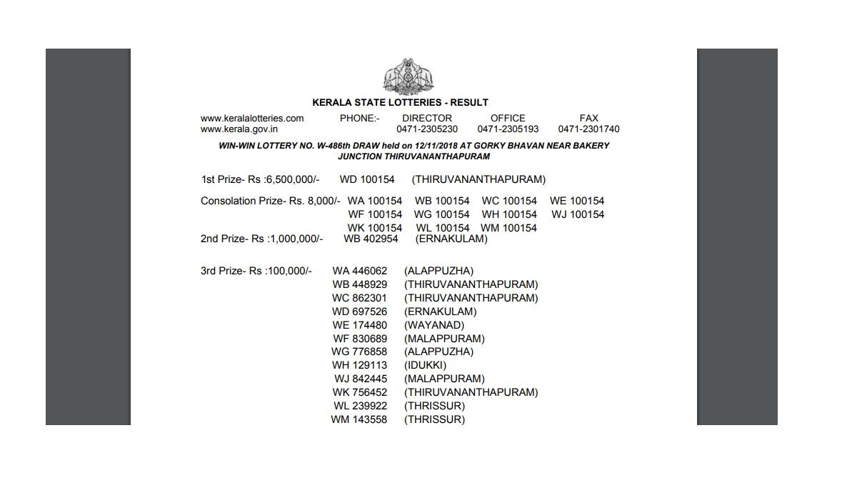 Kerala Win Win W486 Results 2018 declared at keralalotteries