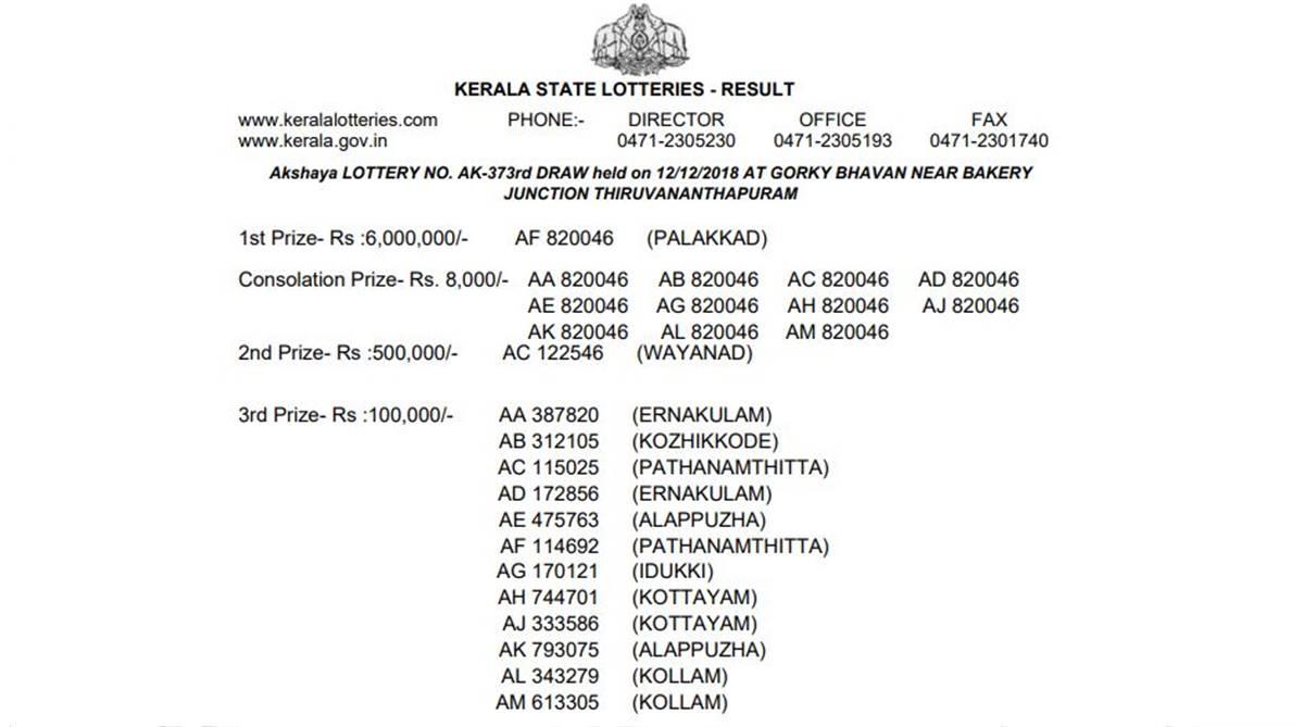 Kerala Akshaya Lottery AK373 results 2018 declared