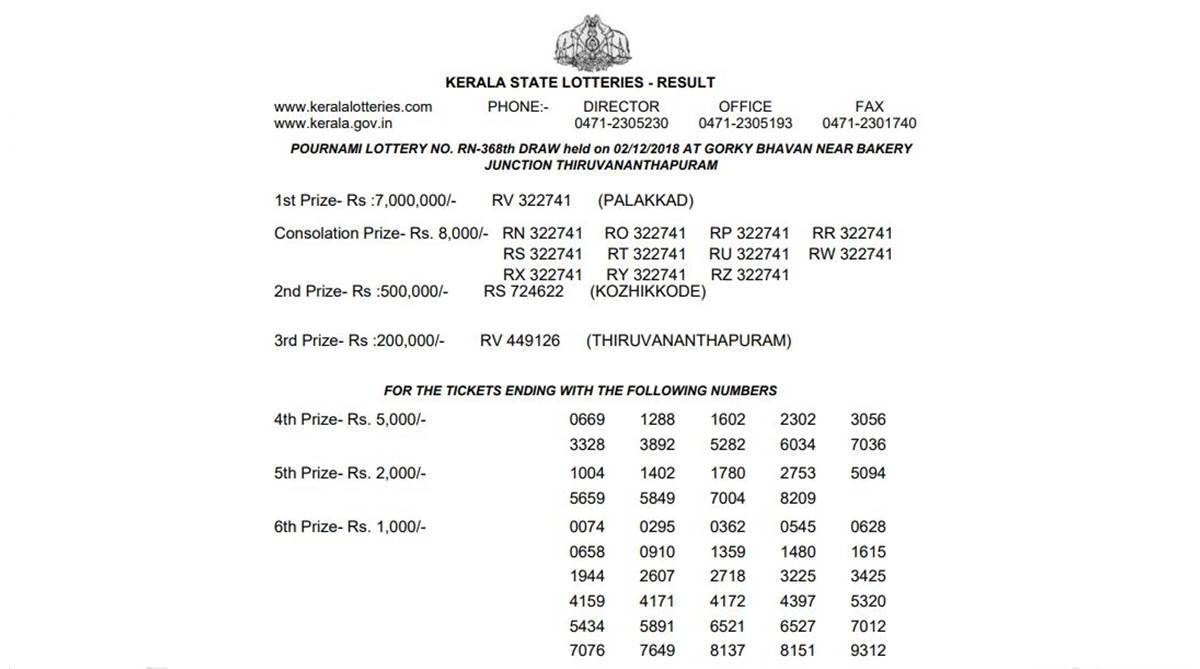 Kerala Pournami Lottery RN 368 results announced