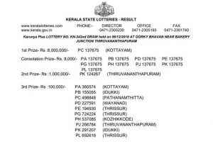 Karunya Plus lottery KN 242 result declared on keralalotteries.com; check full winner list here