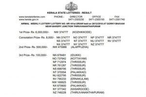 Kerala Nirmal Lottery NR 101 result declared; winner from Kozhikode gets Rs 60 lakh