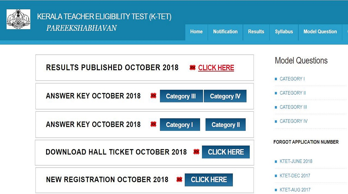 KTET 2018 result declared on official website | Check now at