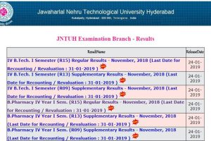 JNTUH Result 2018: November exam 4-1 results declared on jntuhresults.in; check direct links