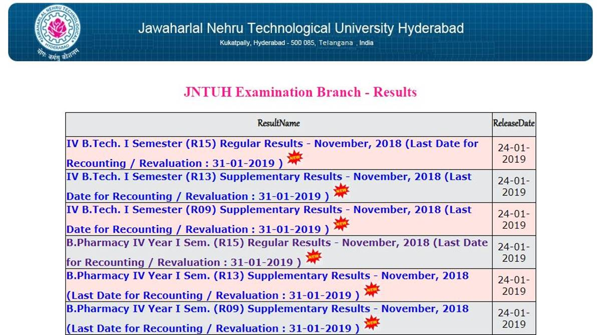 JNTUH Result 2018, JNTUH 4-1 Result 2018, JNTUH November exam Result, jntuhresults.in