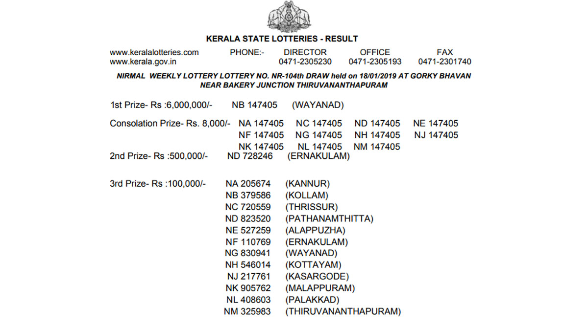 Wayanad Winner, Nirmal Lottery Winner 2019, NR 104 results 2019, Kerala Lottery NR 104 results 2019, Kerala Nirmal Weekly Lottery NR 104 results 2019