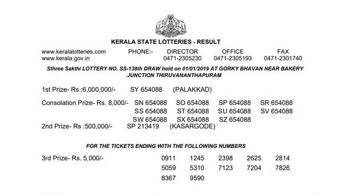 Kerala Sthree Sakthi Lottery SS 138 result declared on