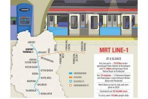 Bangladesh to get its first underground Metro by 2026