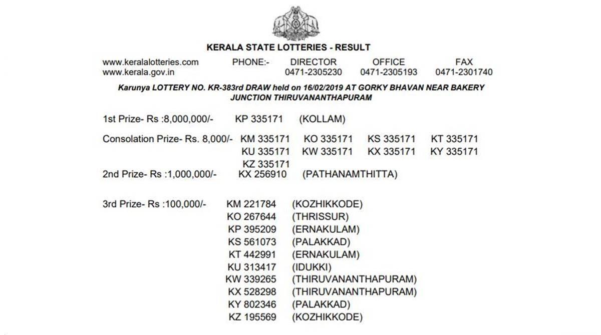 Karunya KR383, KR 383, Karunya KR-383, Kerala Karunya lottery results 2019, keralalotteries.com, Karunya lottery results, Kerala Karunya results, Kerala Karunya lottery, Kerala Lottery results 2019, Gorky Bhavan