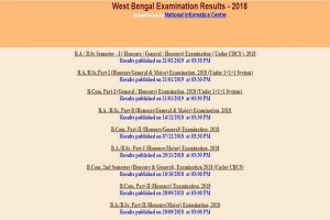 Calcutta University declares BA, B.Sc. semester-I results at wbresults.nic.in, direct link here
