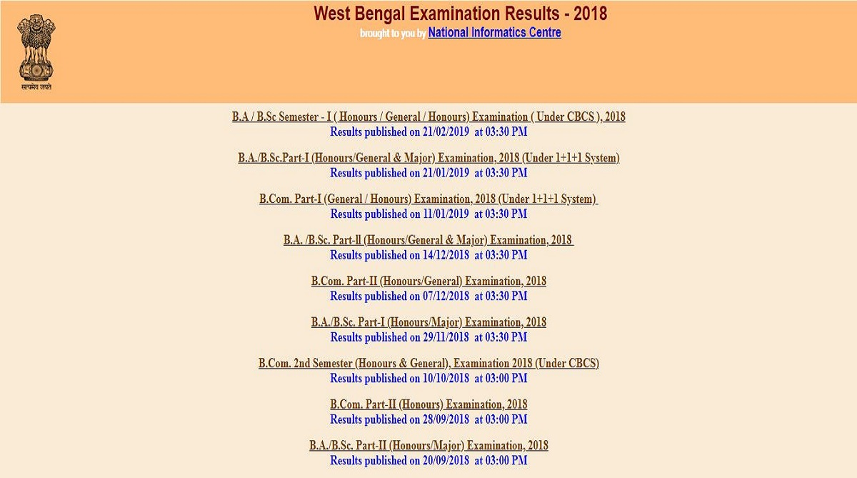 Calcutta University results, University of Calcutta, wbresults.nic.in, Calcutta University BA and B.Sc results