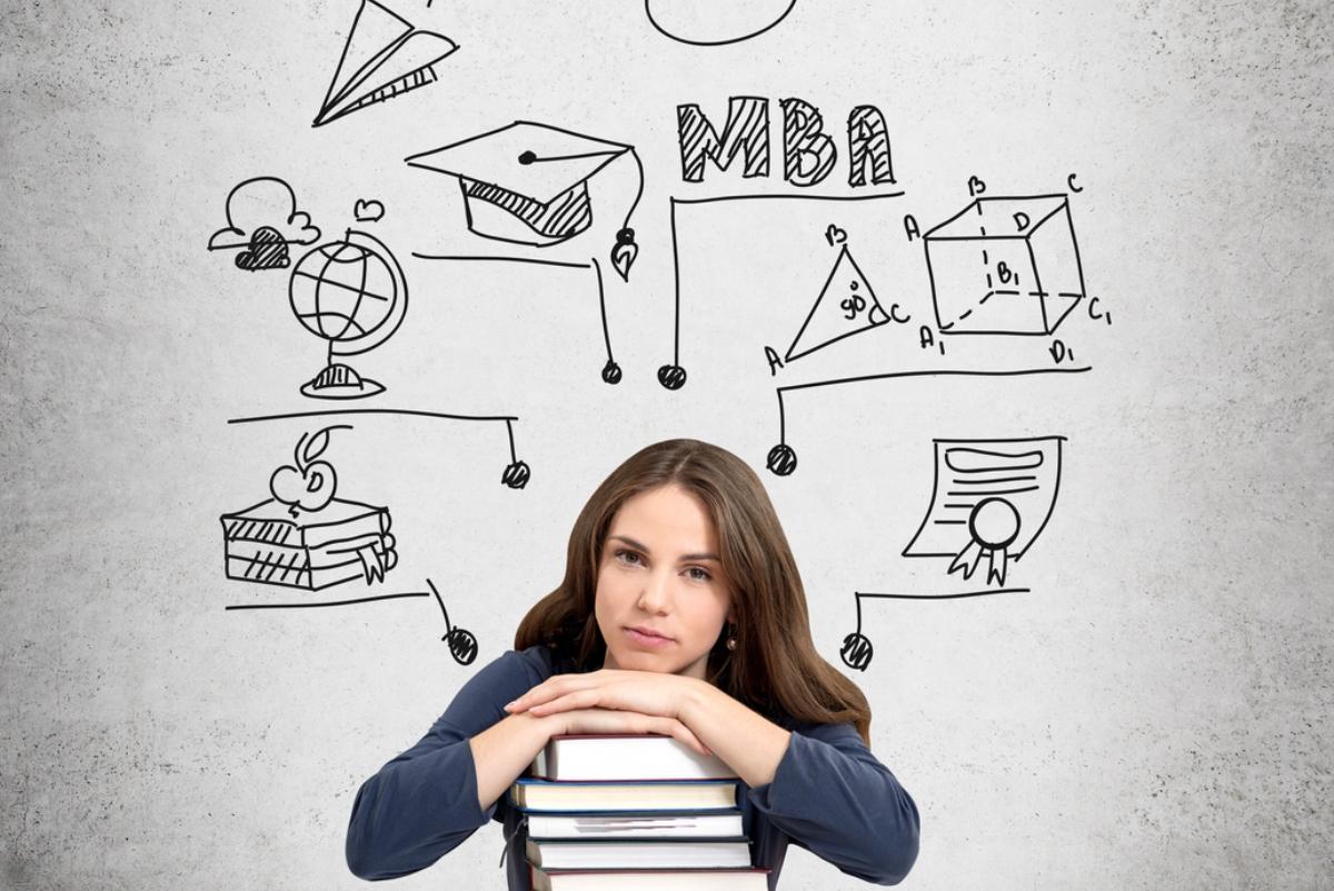 Management Curriculum, Management Curriculum Piyush Nangru, MBA graduates, Indian education system