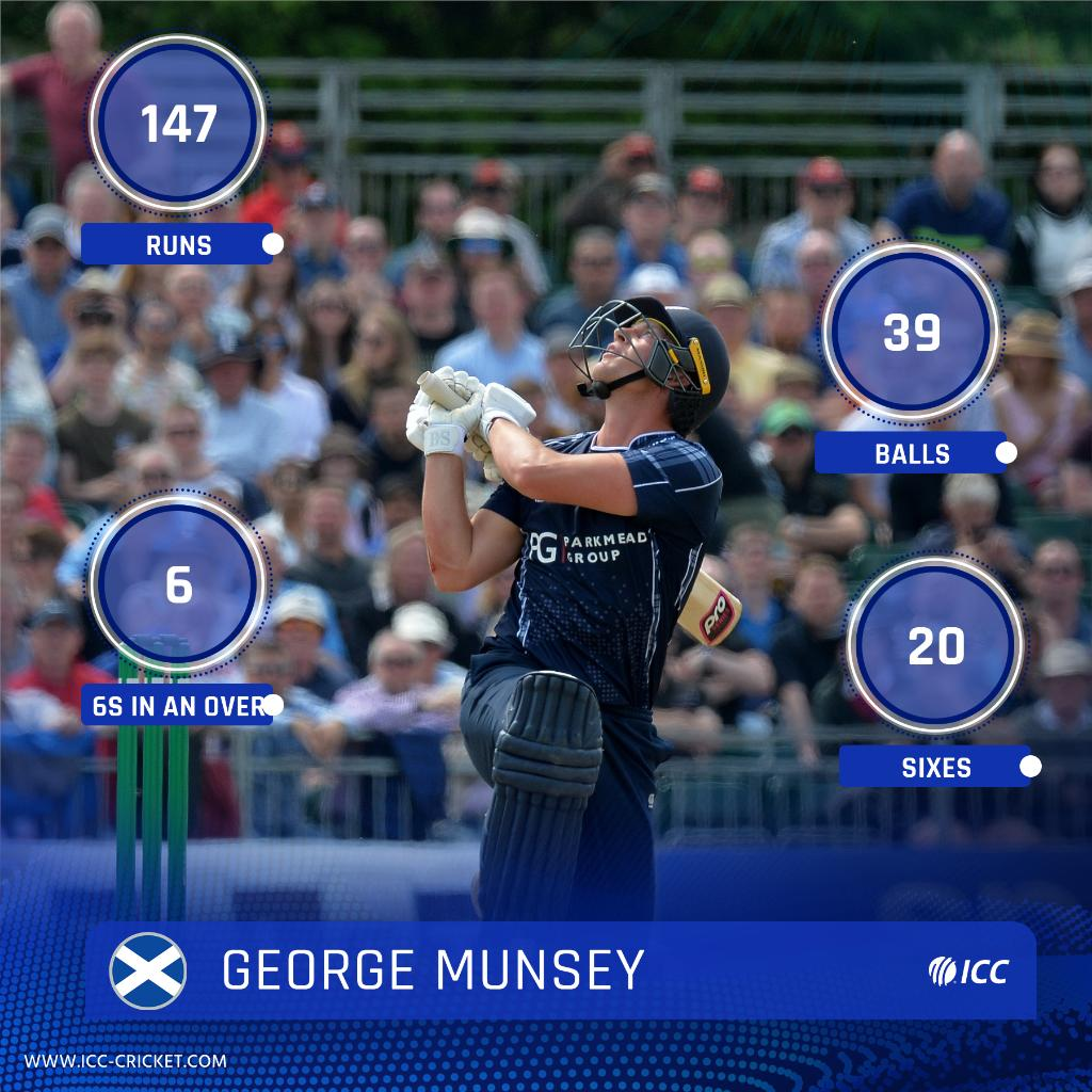 George Munsey, Gloucestershire 2nd XI