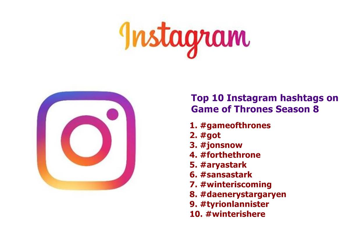 Game of Thrones Season 8 rules Instagram conversations in India