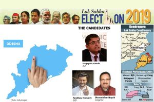 Constituency watch: All eyes on Kendrapara, it's Baijayant Panda vs BJD