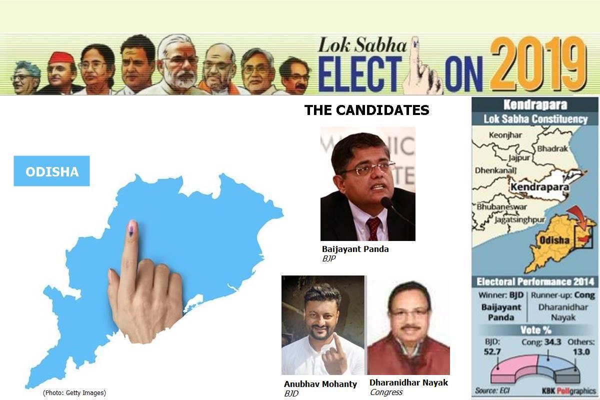 Baijayant Panda, Kendrapara, BJD, BJP, Anubhav Mohanty, Naveen Patnaik, 2019 elections, Dharanidhar Nayak