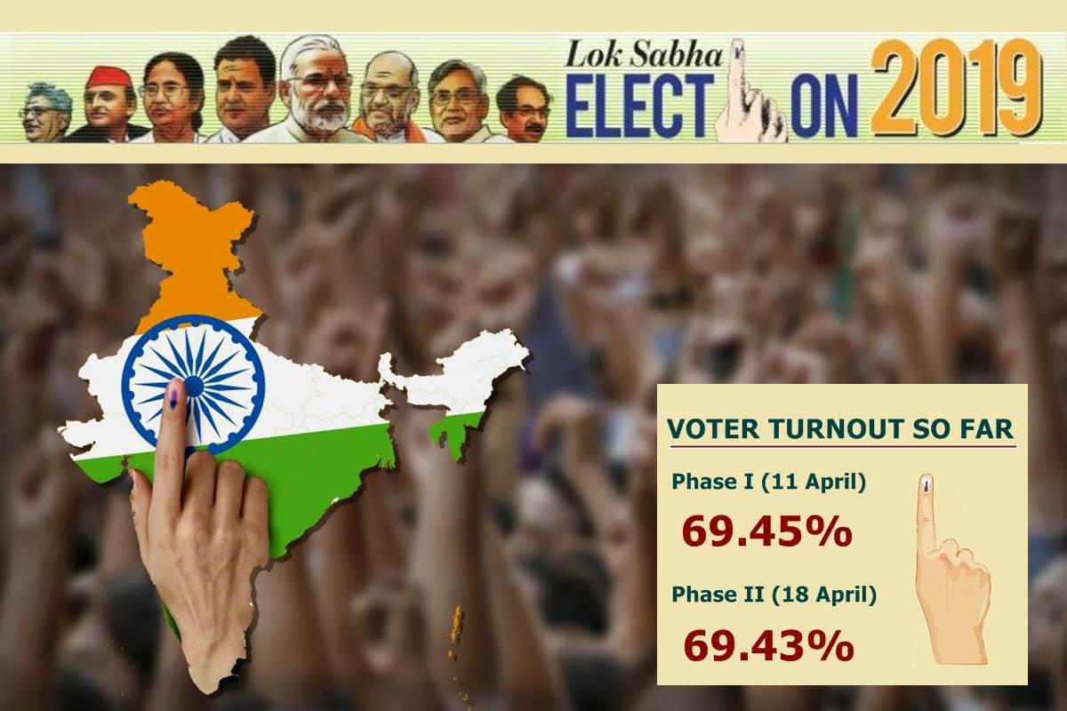 Elections 2019 news, Lok Sabha Elections 2019, Live Updates, third phase, Lok Sabha Elections 2019 Phase 3, Narendra Modi, Rahul Gandhi, Phase 3 Election 2019