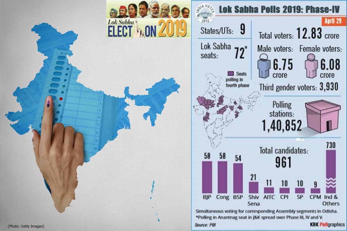 Lok Sabha Elections 2019 Phase 4, Live Updates, thestatesman.com,live blog, fourth phase, 2019 Elections, Lok Sabha Elections 2019
